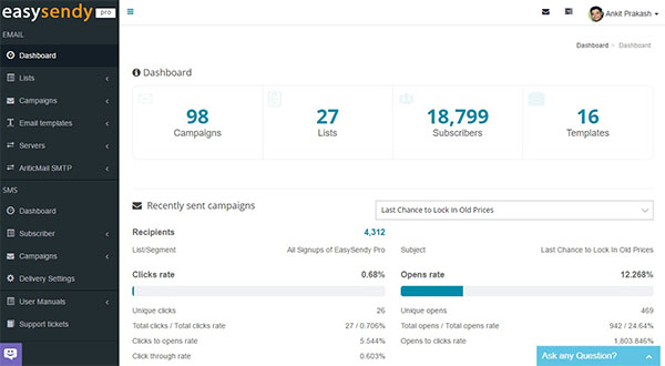 email marketing campaign dashboard
