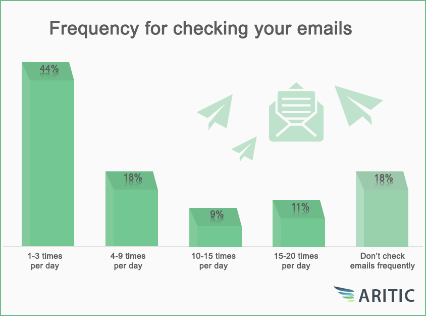 Attain Influencers for Referral Program with Electronic mail Advertising and marketing