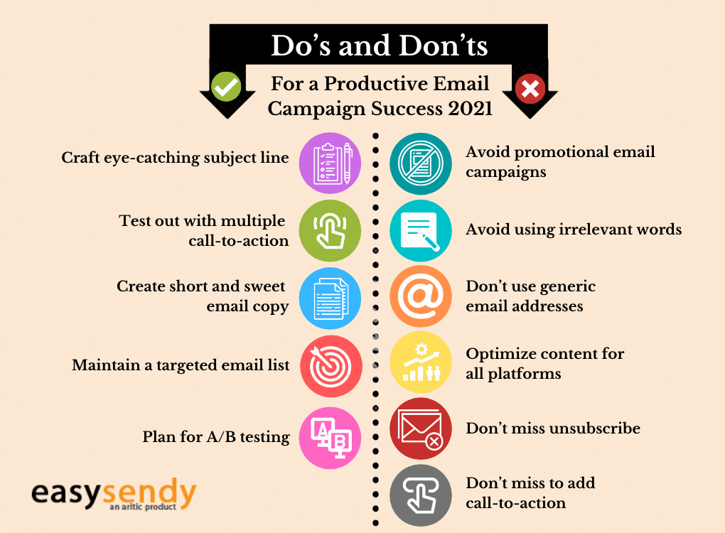 Email Campaign Success