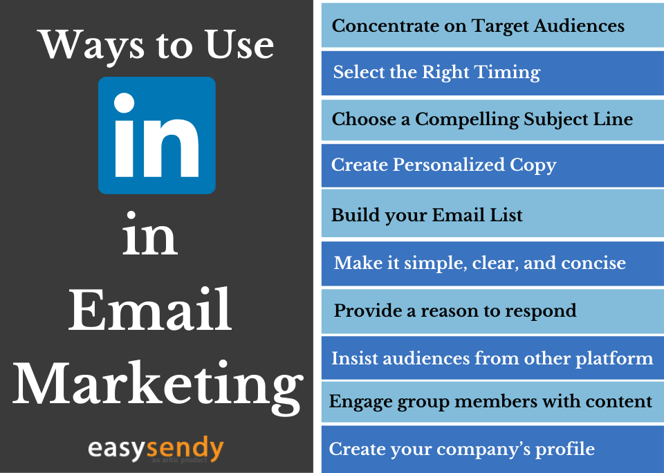 LinkedIn for Email Marketing