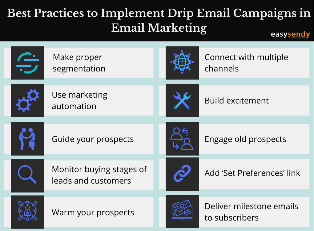 Email Campaigns in Email Marketing